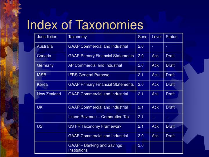 Index of Taxonomies