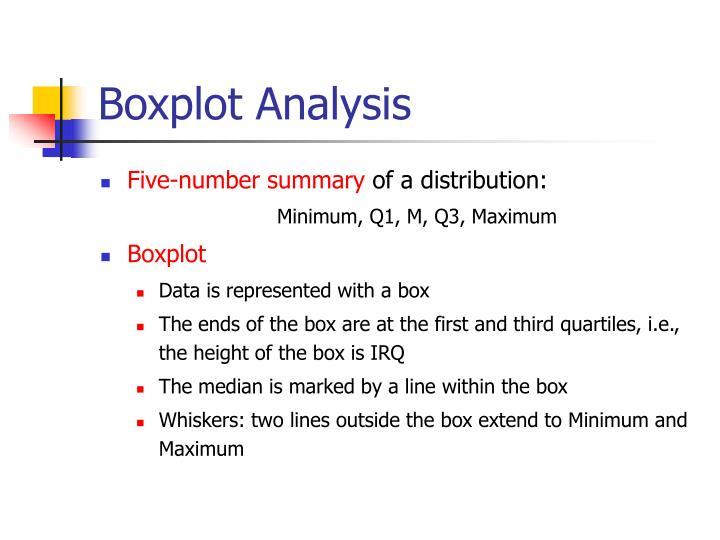 Boxplot Analysis