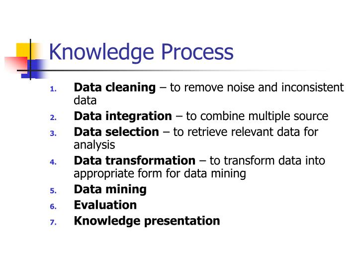 Knowledge Process