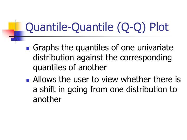 Quantile-Quantile (Q-Q) Plot