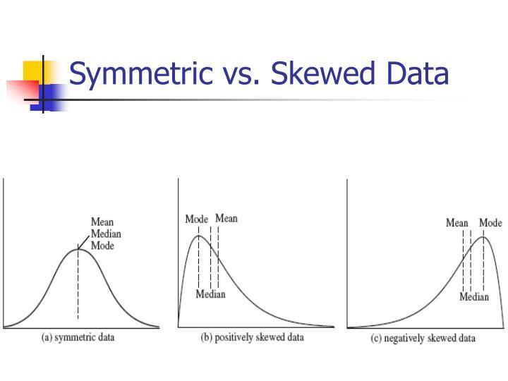 Symmetric vs. Skewed Data