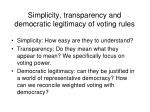 simplicity transparency and democratic legitimacy of voting rules