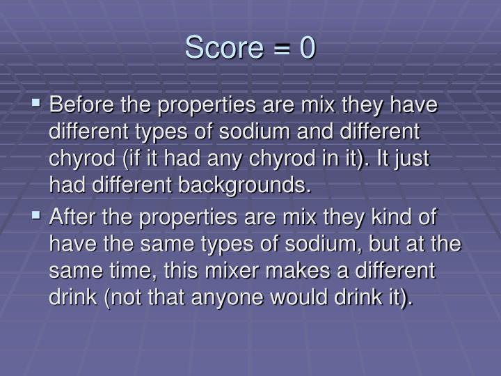 Score = 0