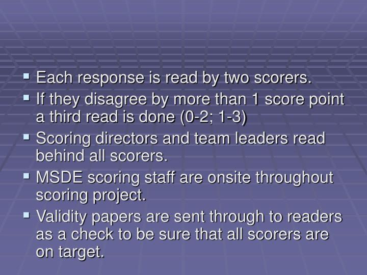 Each response is read by two scorers.