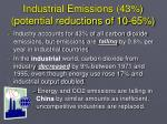industrial emissions 43 potential reductions of 10 65