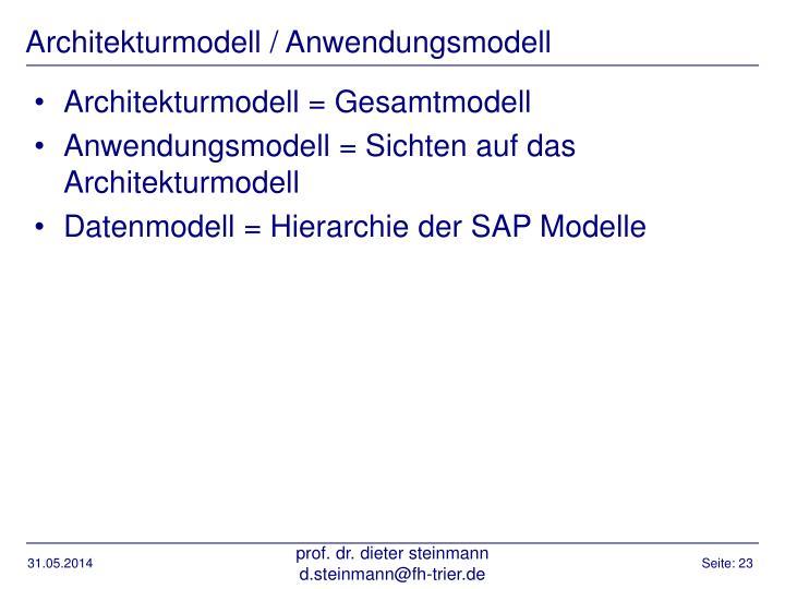 Architekturmodell / Anwendungsmodell