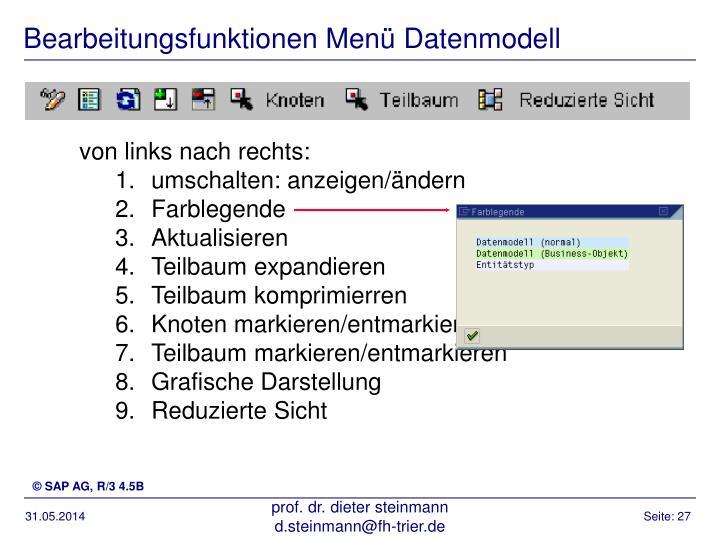 Bearbeitungsfunktionen Menü Datenmodell