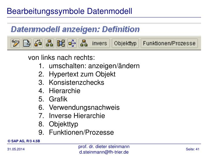Bearbeitungssymbole Datenmodell