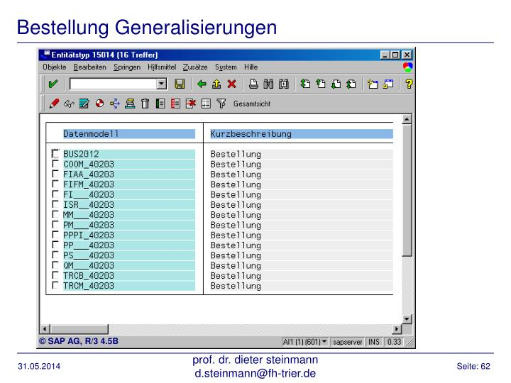 Bestellung Generalisierungen