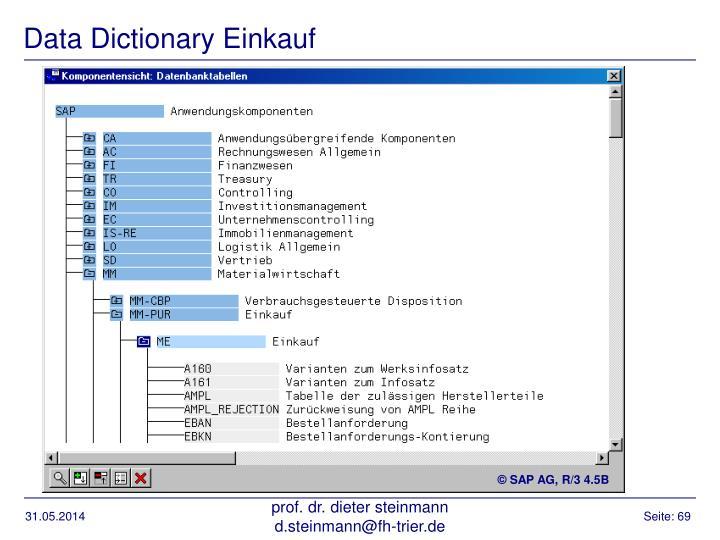 Data Dictionary Einkauf