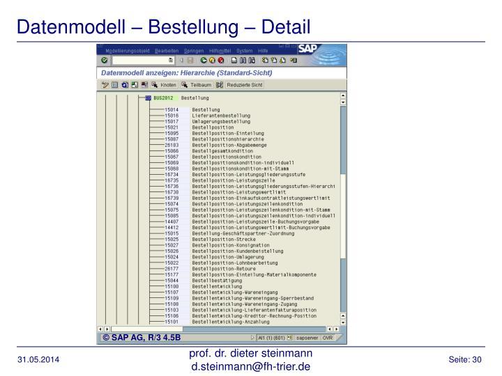 Datenmodell – Bestellung – Detail