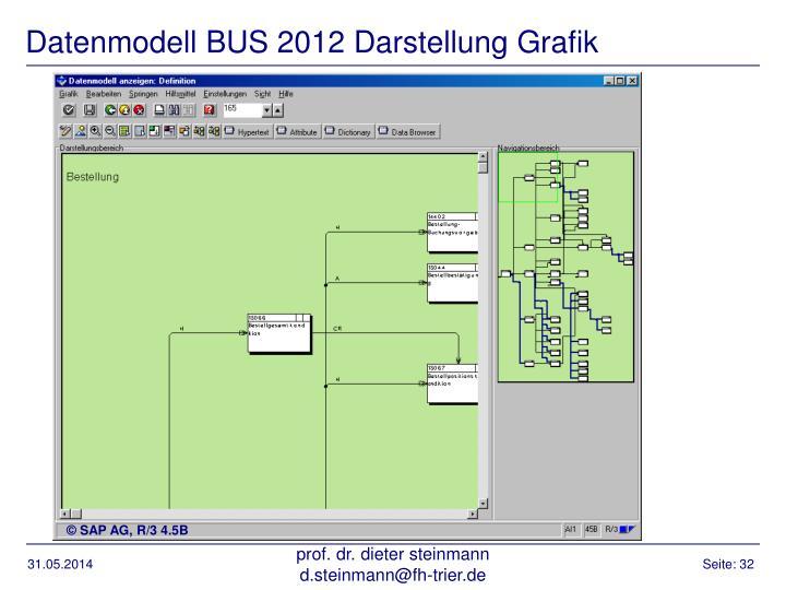 Datenmodell BUS 2012 Darstellung Grafik