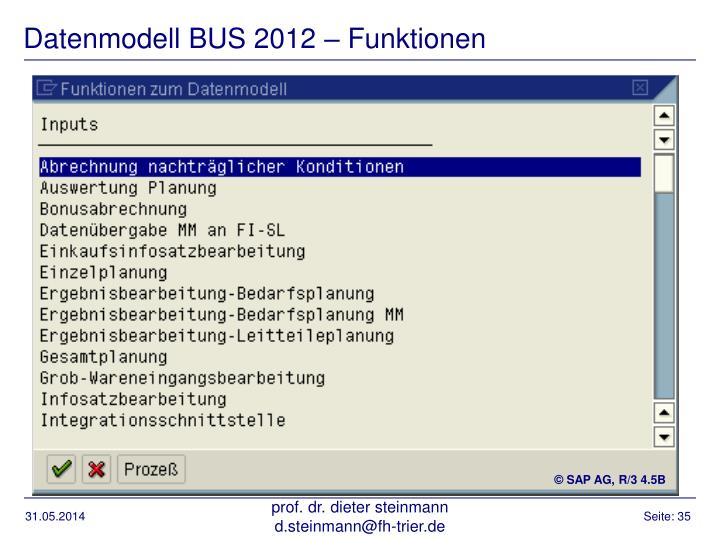 Datenmodell BUS 2012 – Funktionen