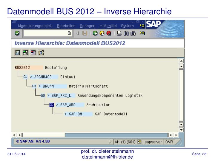 Datenmodell BUS 2012 – Inverse Hierarchie