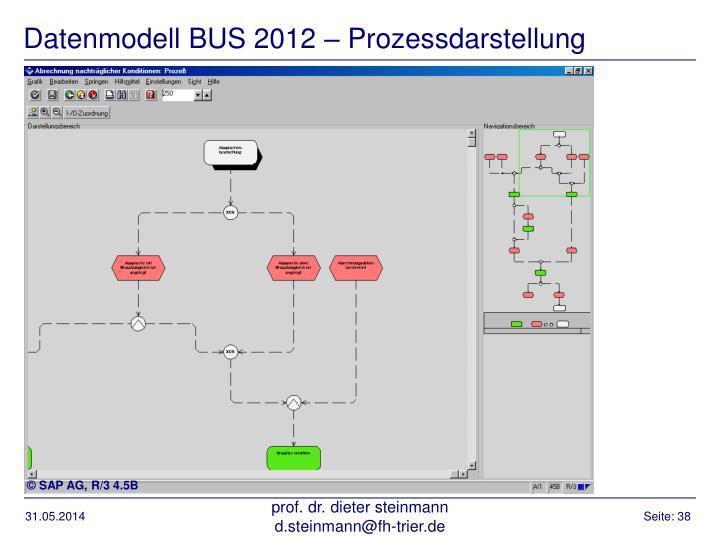 Datenmodell BUS 2012 – Prozessdarstellung