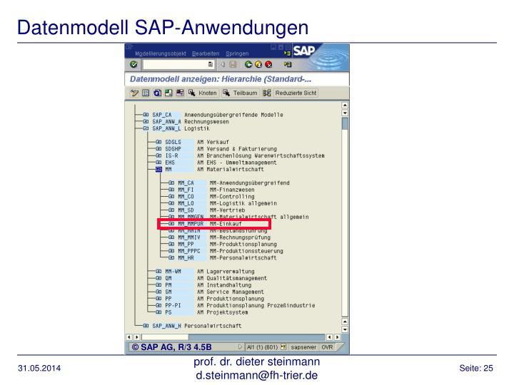 Datenmodell SAP-Anwendungen