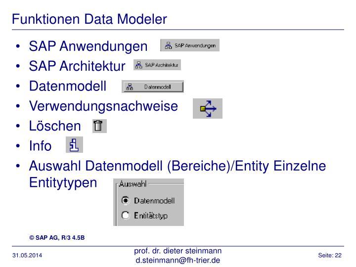 Funktionen Data Modeler
