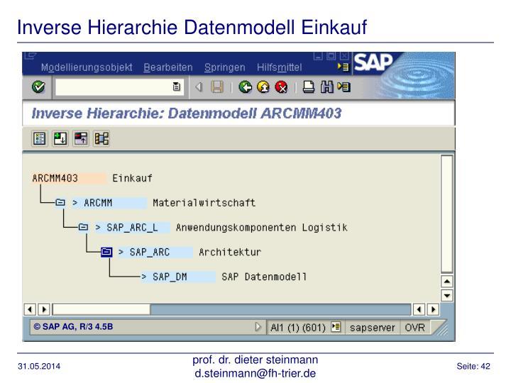 Inverse Hierarchie Datenmodell Einkauf