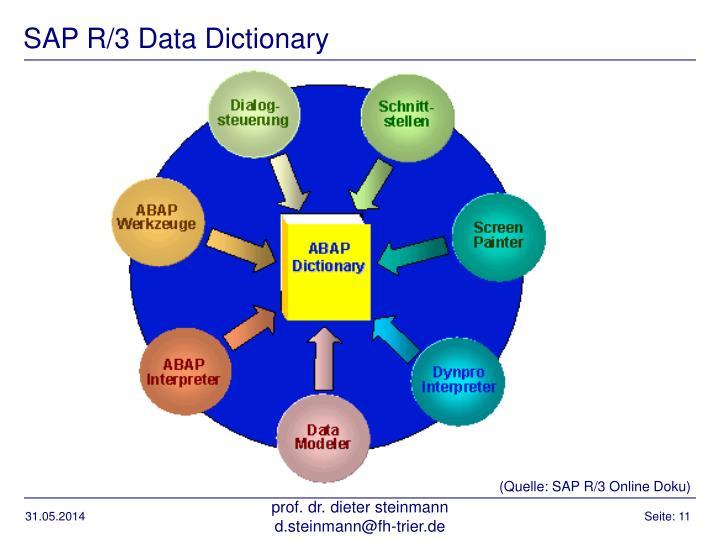 SAP R/3 Data Dictionary
