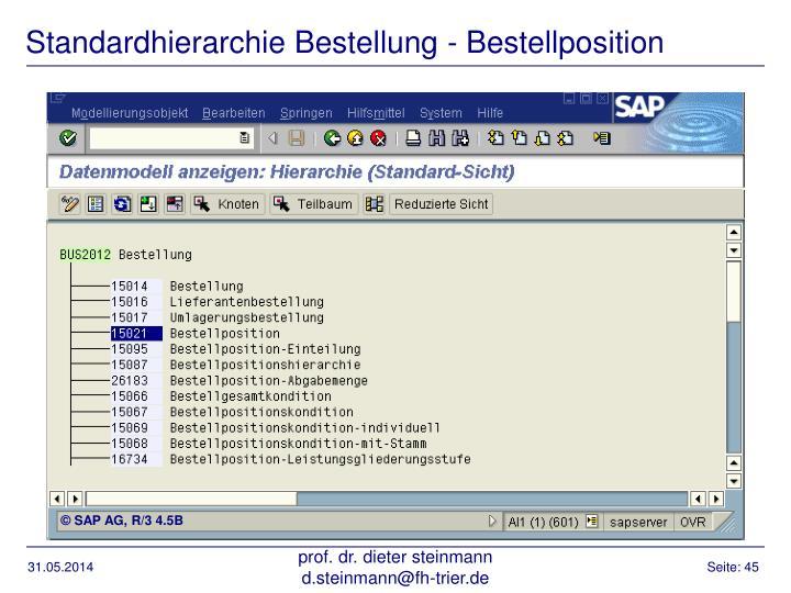 Standardhierarchie Bestellung - Bestellposition