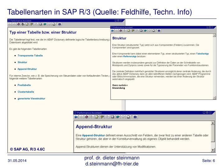 Tabellenarten in SAP R/3 (Quelle: Feldhilfe, Techn. Info)