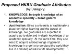 proposed hkbu graduate attributes by category