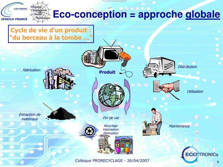 Cycle de vie d'un produit :
