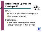 representing operations envelope 3