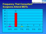 frequency that consultant surgeons attend mdts