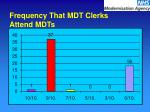 frequency that mdt clerks attend mdts