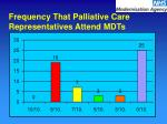 frequency that palliative care representatives attend mdts