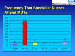 frequency that specialist nurses attend mdts