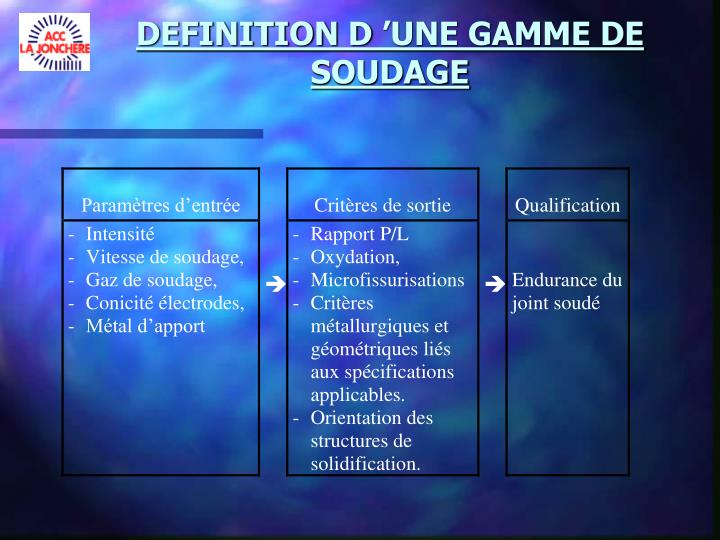 DEFINITION D'UNE GAMME DE SOUDAGE