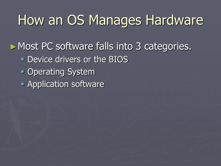 How an OS Manages Hardware