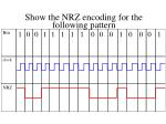 show the nrz encoding for the following pattern