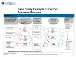 case study example 1 former business process