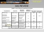 grain infrastructure group review outcomes2