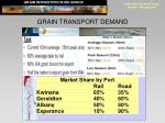 grain transport demand