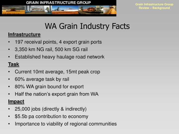 WA Grain Industry Facts