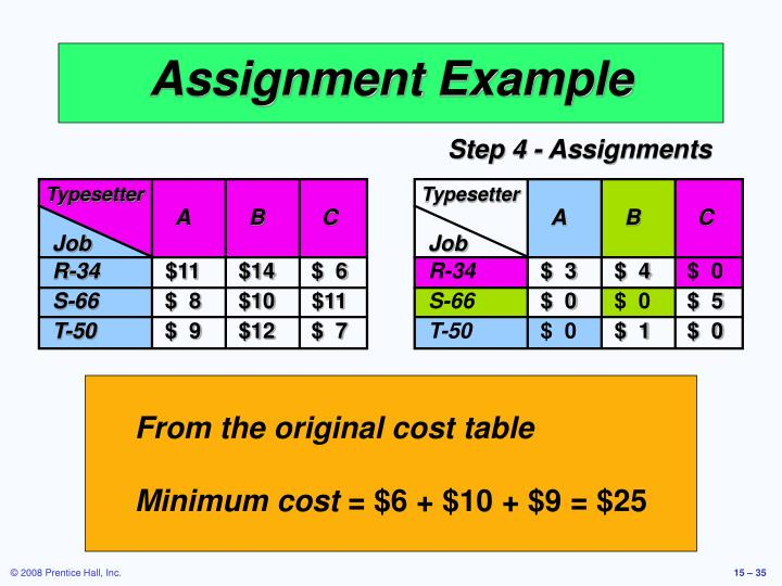 From the original cost table