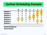 cyclical scheduling example7