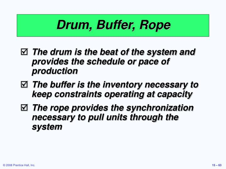 Drum, Buffer, Rope