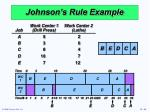 johnson s rule example3