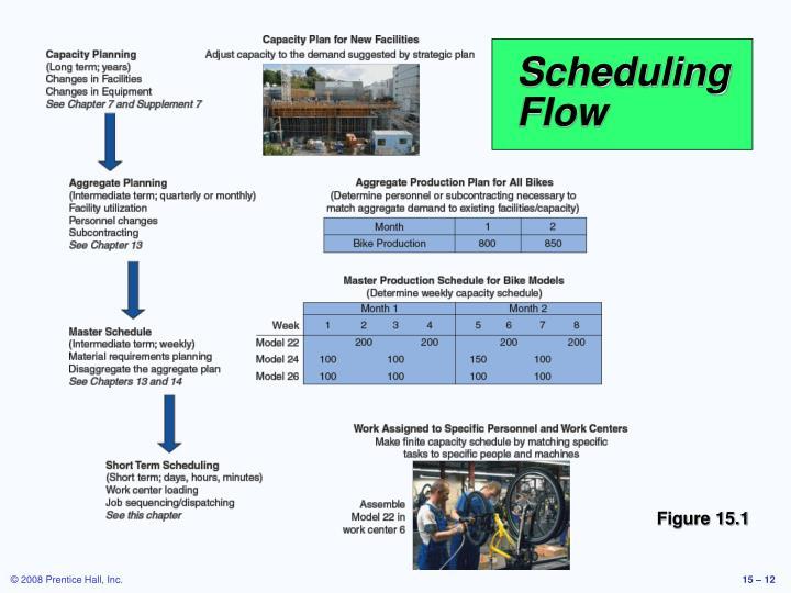 Scheduling Flow