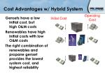 cost advantages w hybrid system