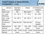 small propane diesel gensets compared 1 10 kw