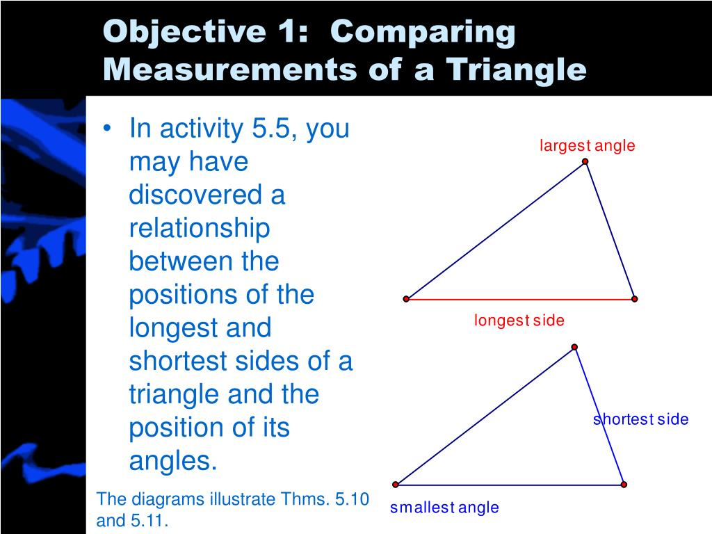 In activity 5.5, you may have discovered a relationship between the positions of the longest and shortest sides of a triangle and the position of its angles.