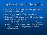 significant dates to remember