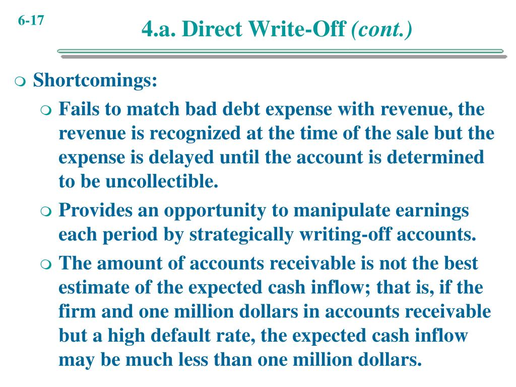 4.a. Direct Write-Off