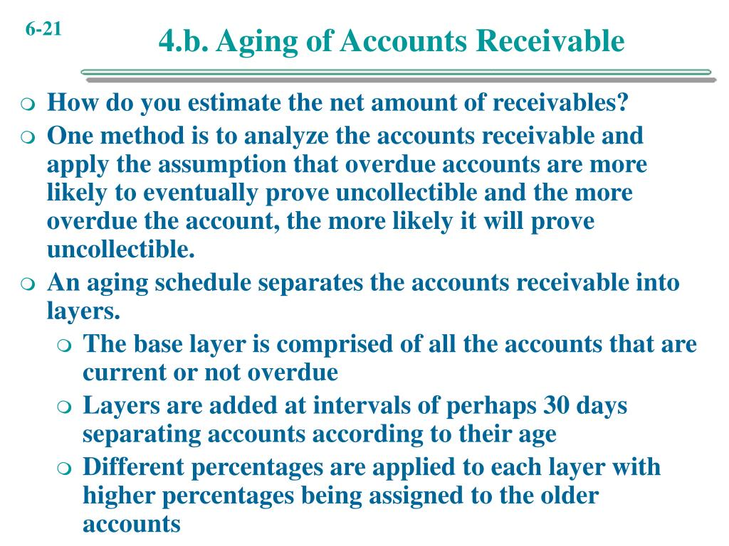 4.b. Aging of Accounts Receivable